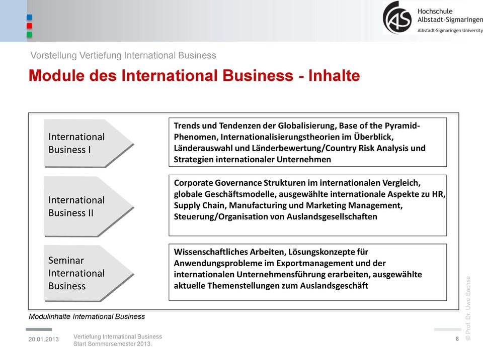 internationale Aspekte zu HR, Supply Chain, Manufacturing und Marketing Management, Steuerung/Organisation von Auslandsgesellschaften Wissenschaftliches Arbeiten, Lösungskonzepte für