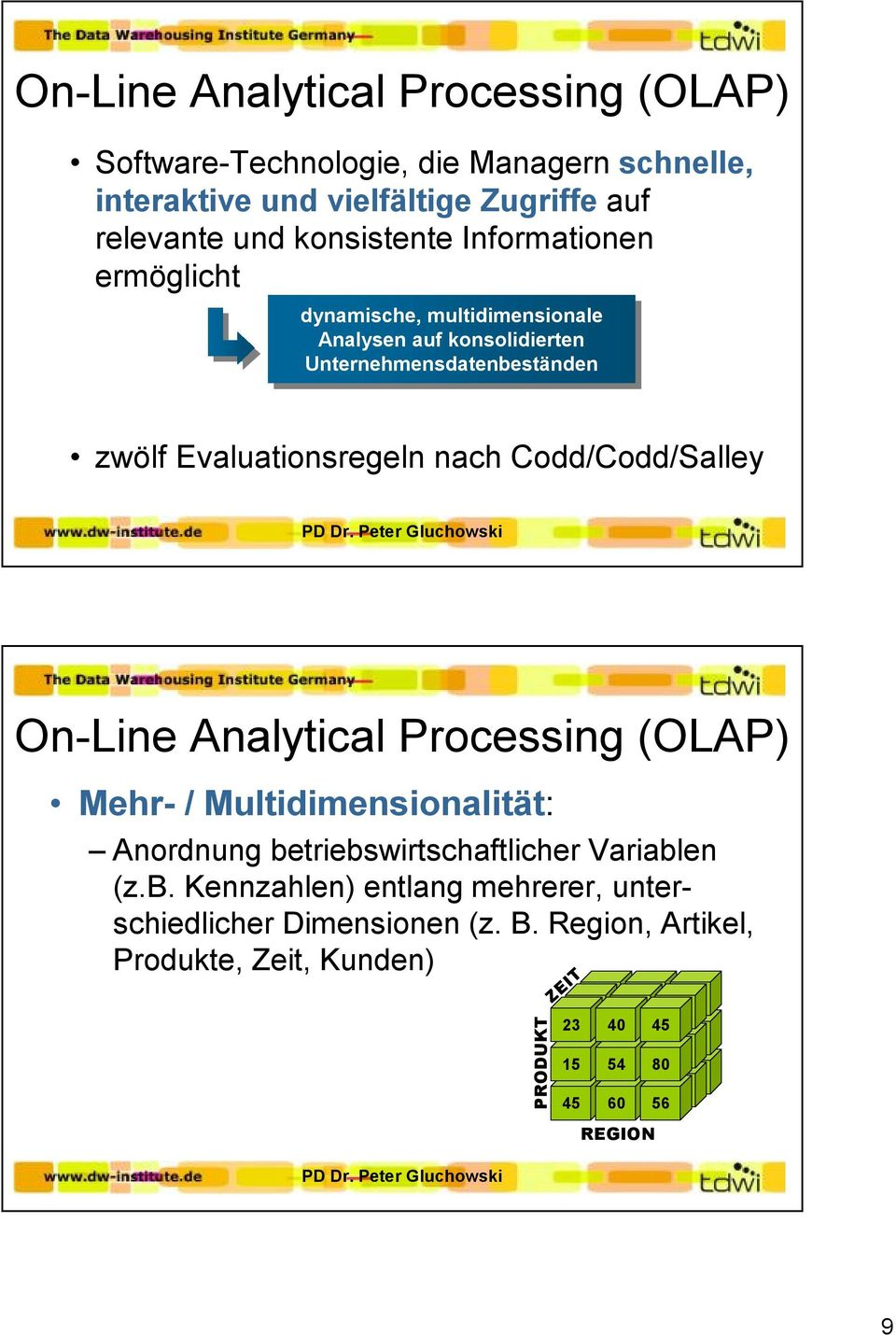 Codd/Codd/Salley PD Dr. Peter Gluchowski On-Line Analytical Processing (OLAP) Mehr- / Multidimensionalität: Anordnung be