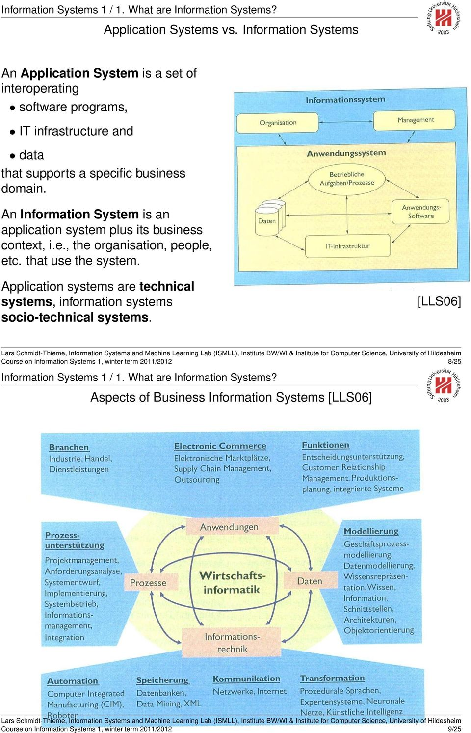 An Information System is an application system plus its business context, i.e., the organisation, people, etc. that use the system.