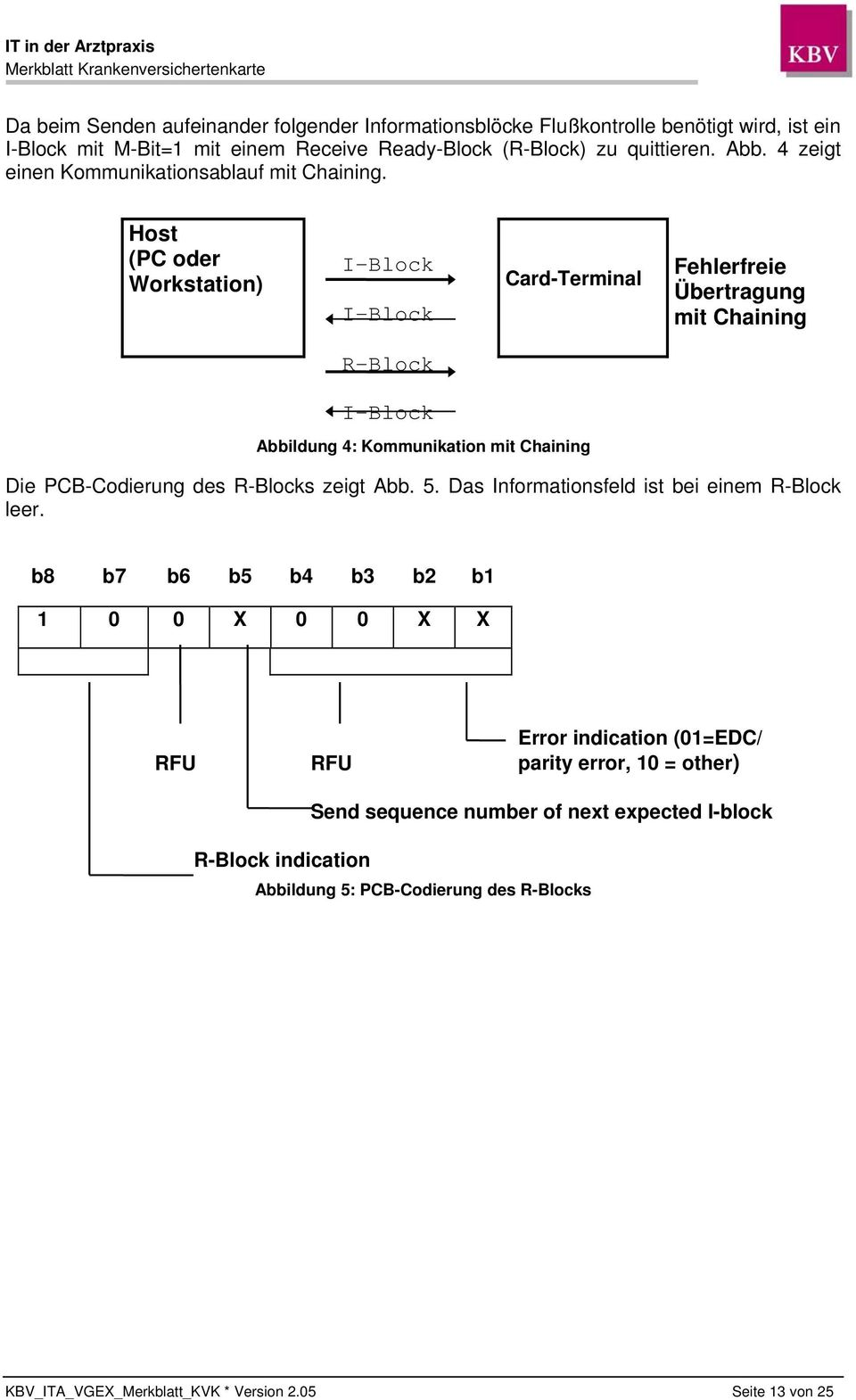 Host (PC oder Workstation) I-Block I-Block Card-Terminal Fehlerfreie Übertragung mit Chaining R-Block I-Block Abbildung 4: Kommunikation mit Chaining Die PCB-Codierung des R-Blocks