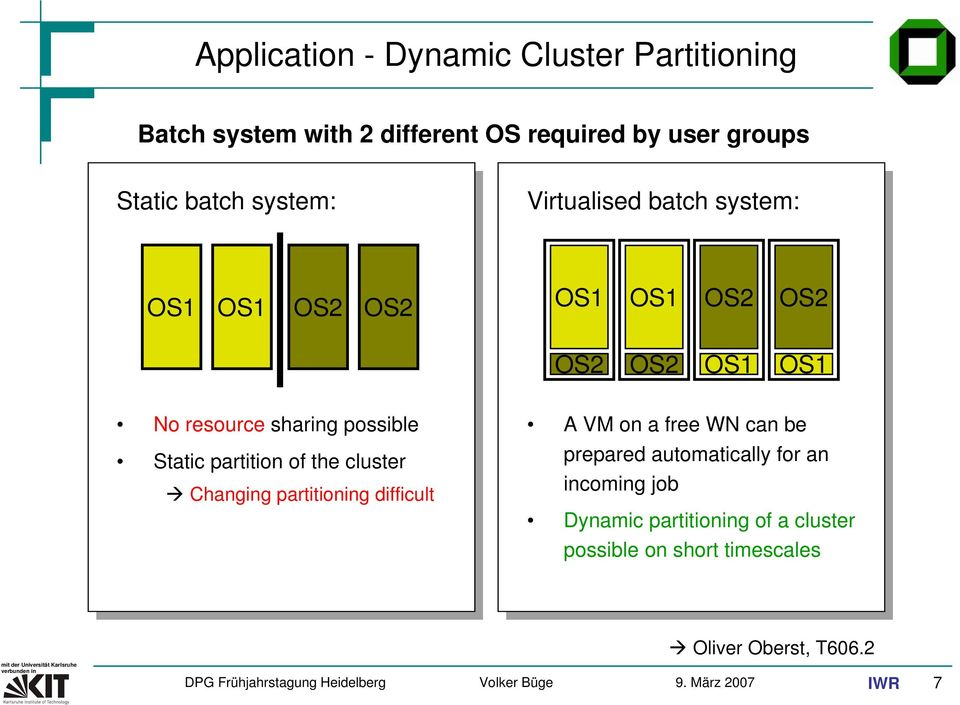 possible Static partition of the cluster Changing partitioning difficult A VM on a free WN can be prepared