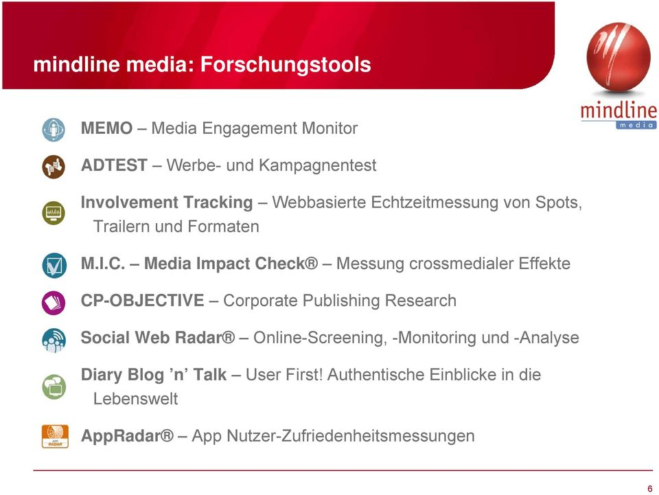 Media Impact Check Messung crossmedialer Effekte CP-OBJECTIVE Corporate Publishing Research Social Web Radar
