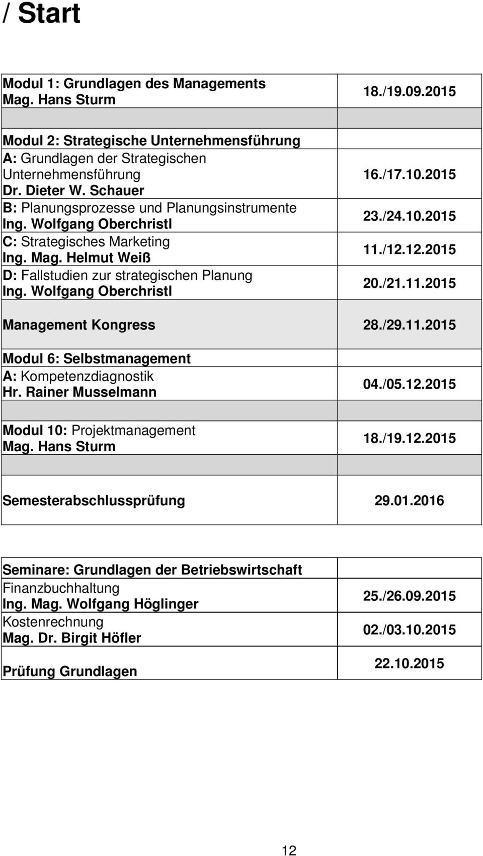 10.2015 23./24.10.2015 11./12.12.2015 20./21.11.2015 Management Kongress 28./29.11.2015 Modul 6: Selbstmanagement A: Kompetenzdiagnostik Hr. Rainer Musselmann 04./05.12.2015 Modul 10: Projektmanagement Mag.