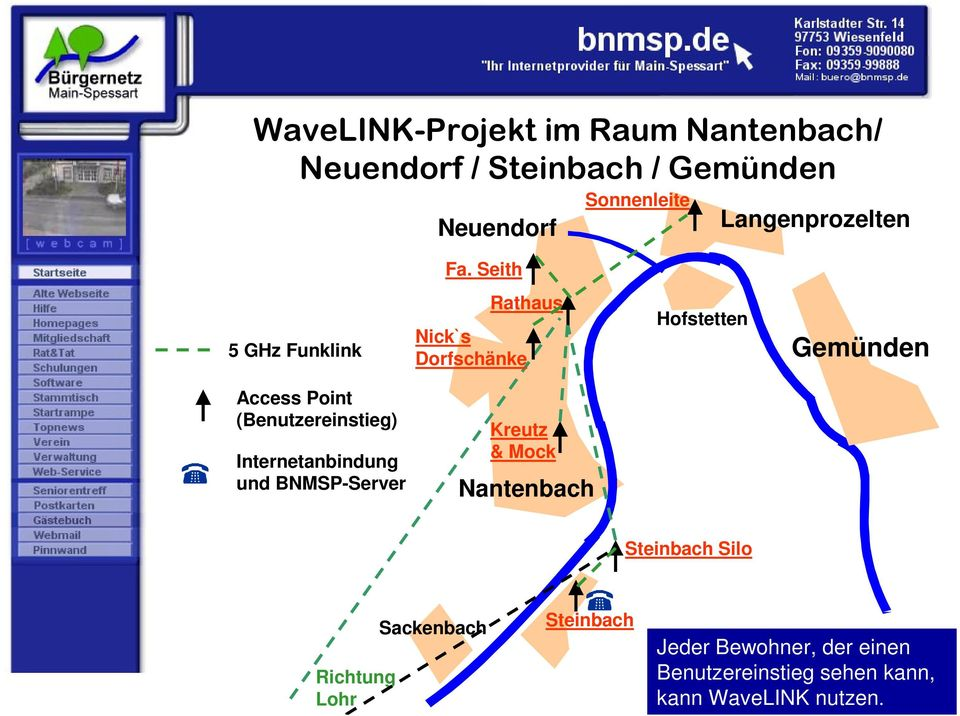 Access Point (Benutzereinstieg) Internetanbindung und BNMSP-Server Kreutz & Mock Nantenbach