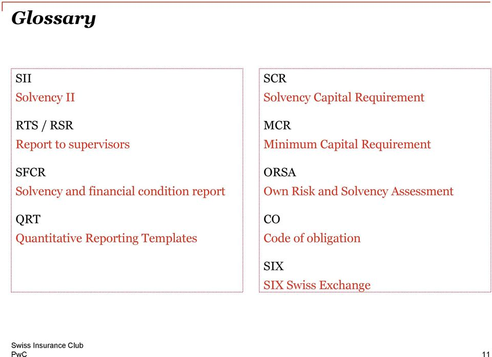 Solvency Capital Requirement MCR Minimum Capital Requirement ORSA Own