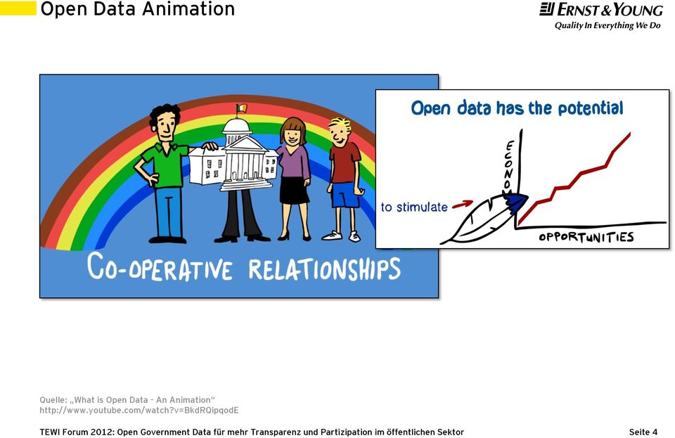 Animation http://www.