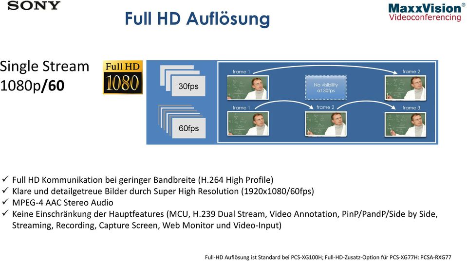 264 High Profile) Klare und detailgetreue Bilder durch Super High Resolution (1920x1080/60fps) MPEG-4 AAC Stereo Audio Keine