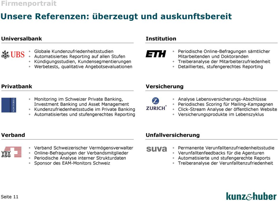 Reporting Privatbank ing im Schweizer Private Banking, Investment Banking und Asset Management Kundenzufriedenheitsstudie im Private Banking Automatisiertes und stufengerechtes Reporting Versicherung