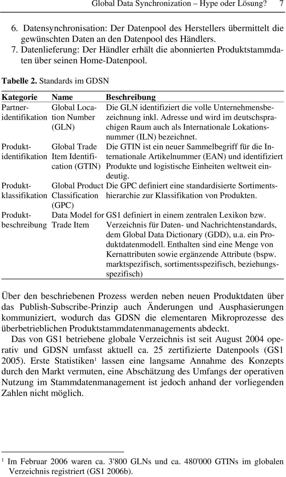 Standards im GDSN Kategorie Name Beschreibung Partneridentifikation Produktidentifikation Produktklassifikation Produktbeschreibung Global Location Number (GLN) Global Trade Item Identification