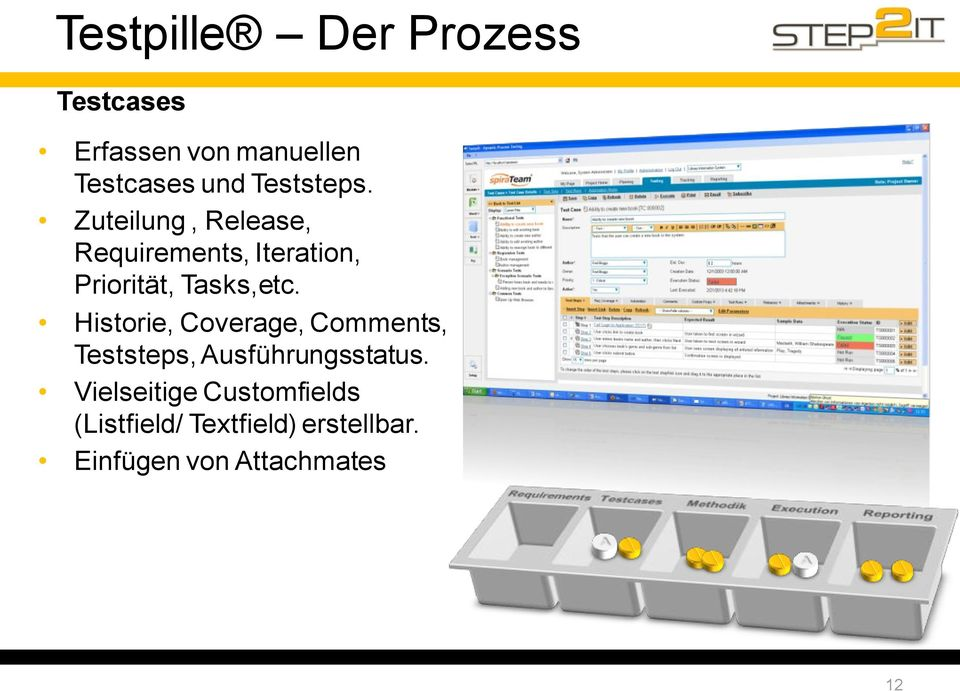 Zuteilung, Release, Requirements, Iteration, Priorität, Tasks,etc.