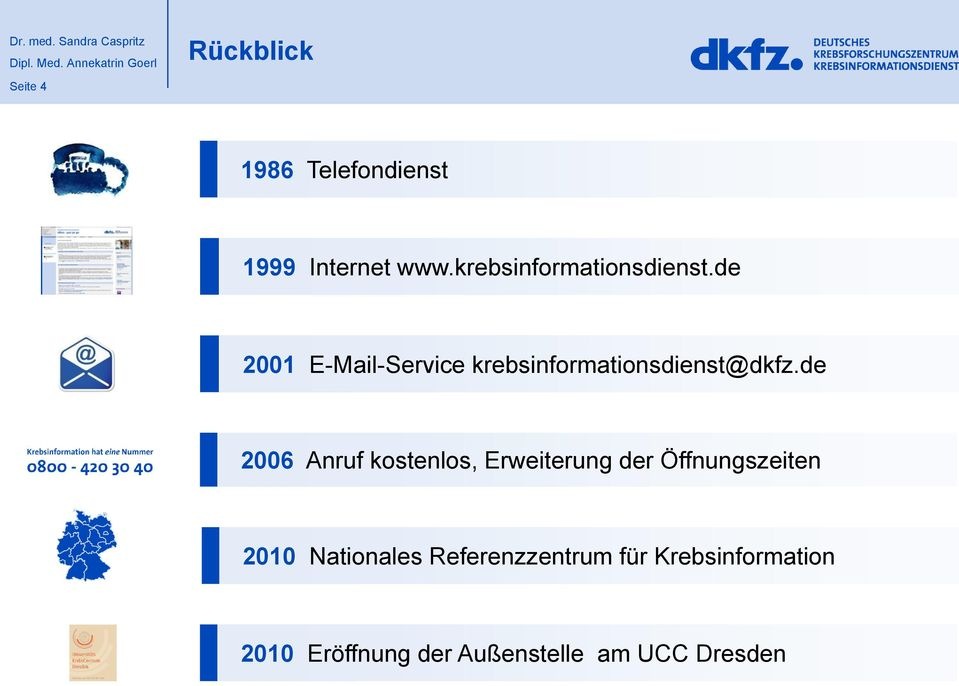 de 2001 E-Mail-Service krebsinformationsdienst@dkfz.