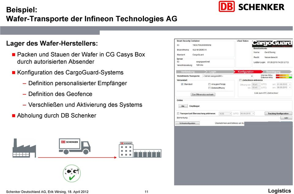 autorisierten Absender Konfiguration des CargoGuard-Systems Definition