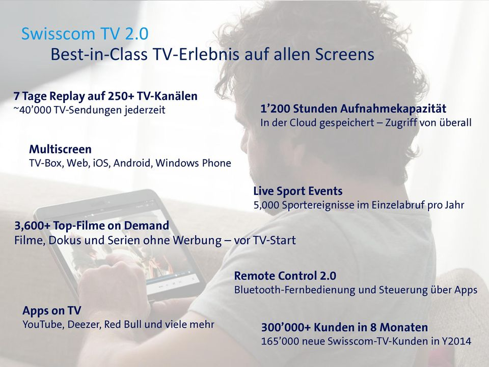 In der Cloud gespeichert Zugriff von überall Multiscreen TV-Box, Web, ios, Android, Windows Phone 3,600+ Top-Filme on Demand Filme, Dokus und