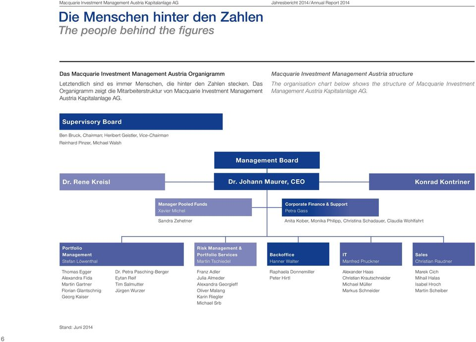 Macquarie Investment Management Austria structure The organisation chart below shows the structure of Macquarie Investment Management Austria Kapitalanlage AG.