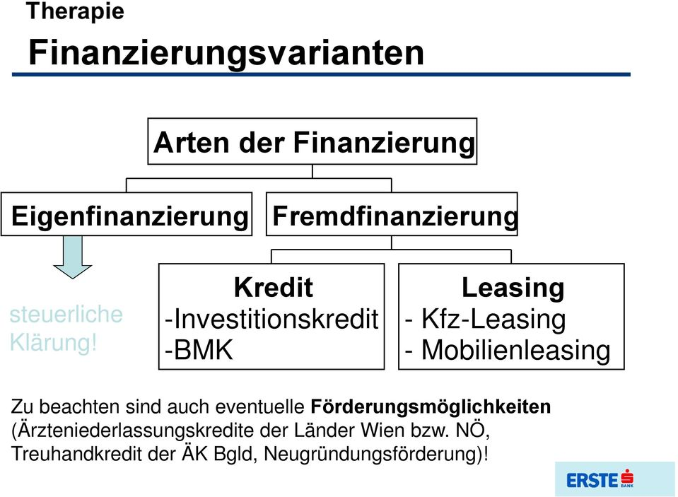 Kredit -Investitionskredit -BMK Leasing - Kfz-Leasing - Mobilienleasing Zu beachten