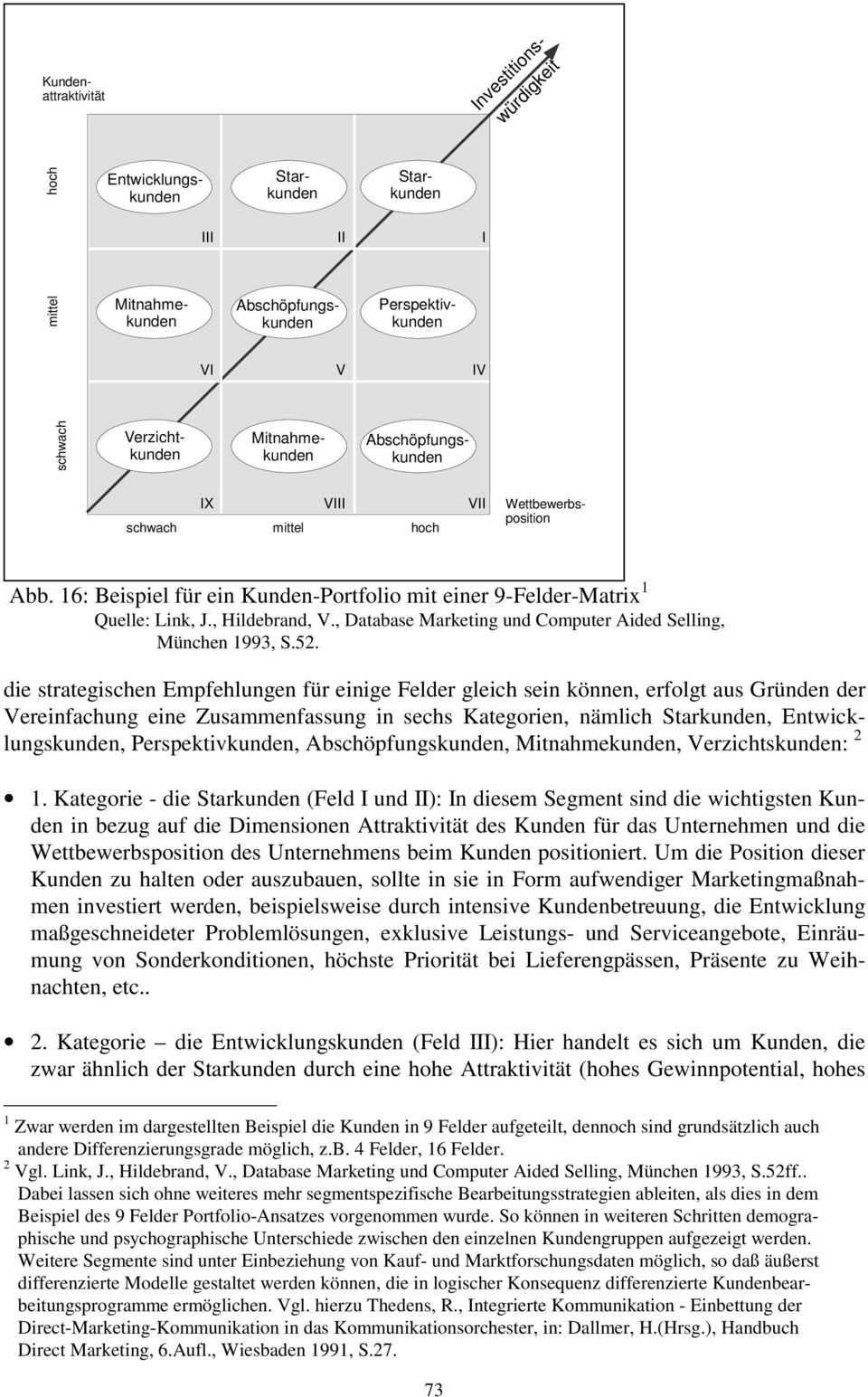 , Database Marketing und Computer Aided Selling, München 1993, S.52.