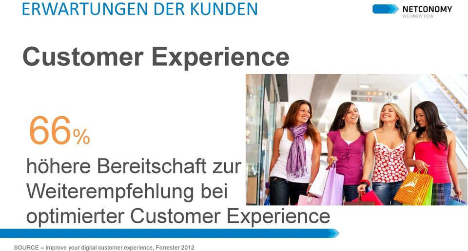 optimierter Customer Experience SOURCE Improve