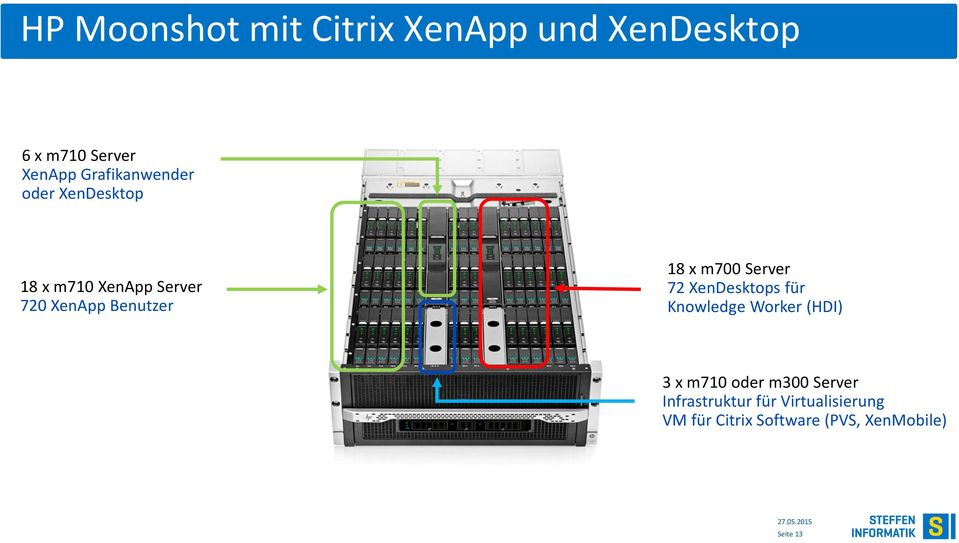 x m700 Server 72 XenDesktops für Knowledge Worker (HDI) 3 x m710 oder m300