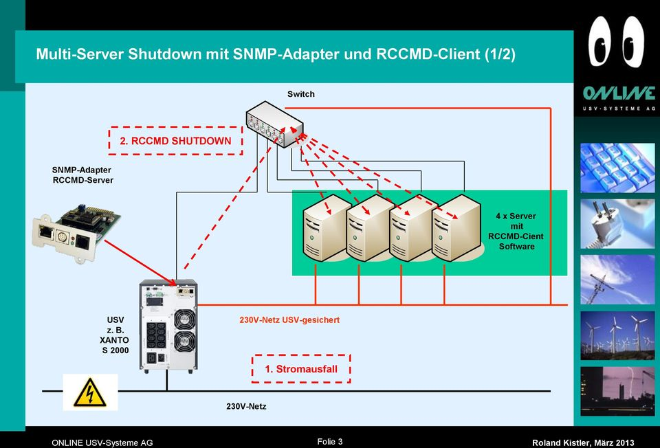 RCCMD SHUTDOWN SNMP-Adapter RCCMD-Server 4 x Server mit