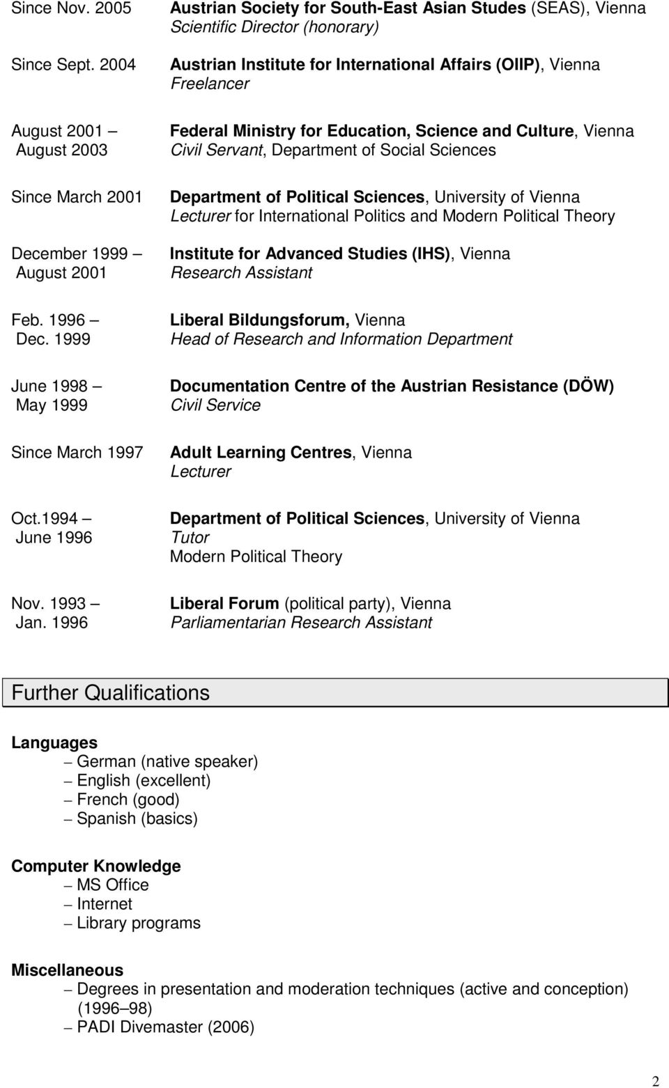 Science and Culture, Vienna Civil Servant, Department of Social Sciences Department of Political Sciences, University of Vienna Lecturer for International Politics and Modern Political Theory