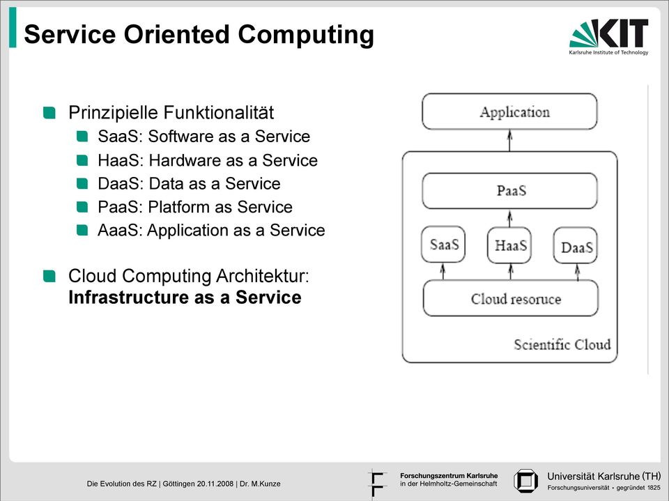 as a Service PaaS: Platform as Service AaaS: Application as a