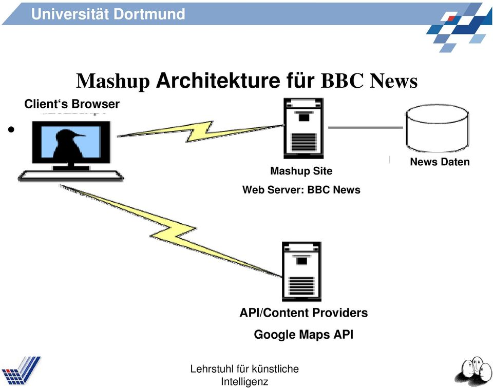 Site Web Server: BBC News News