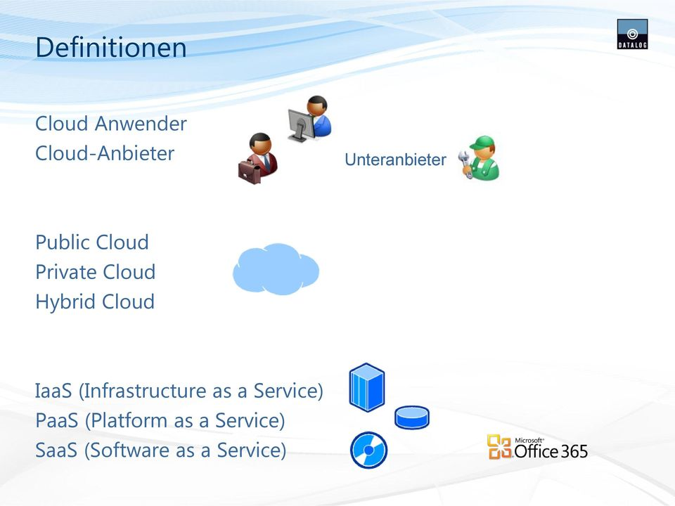 Cloud IaaS (Infrastructure as a Service) PaaS