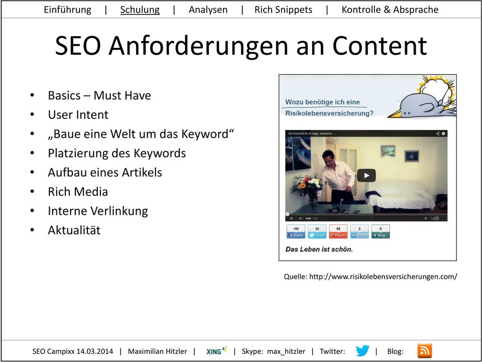 Keywords Aufbau eines Artikels Rich Media Interne