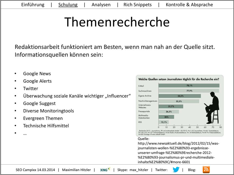 Suggest Diverse Monitoringtools Evergreen Themen Technische Hilfsmittel Quelle: http://www.newsaktuell.