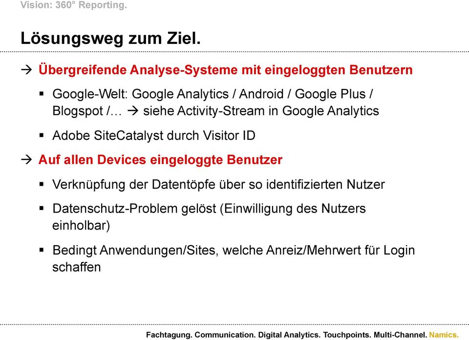 Blogspot / à siehe Activity-Stream in Google Analytics Adobe SiteCatalyst durch Visitor ID à Auf allen Devices