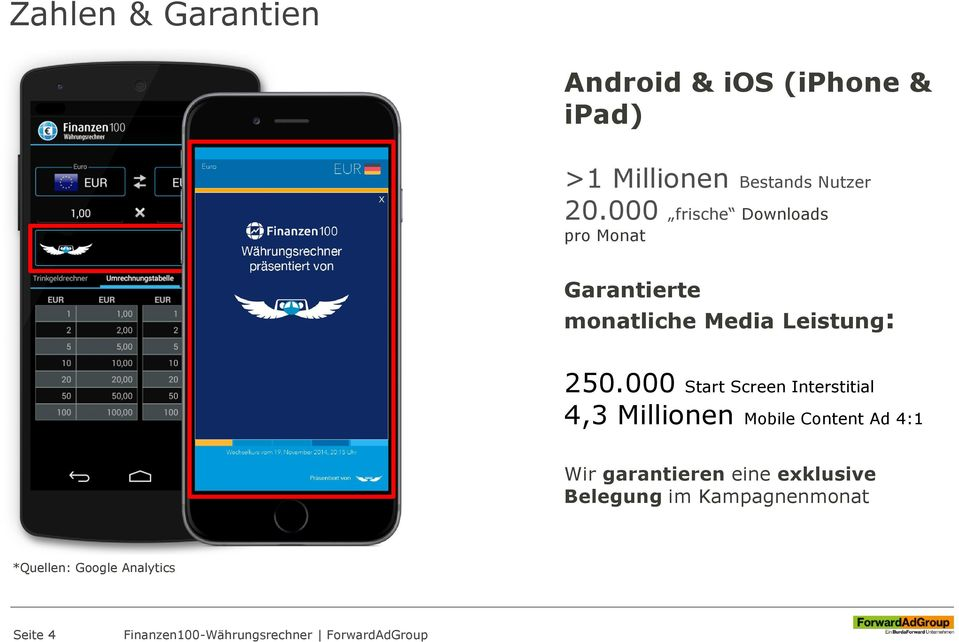 000 Start Screen Interstitial 4,3 Millionen Mobile Content Ad 4:1 Wir