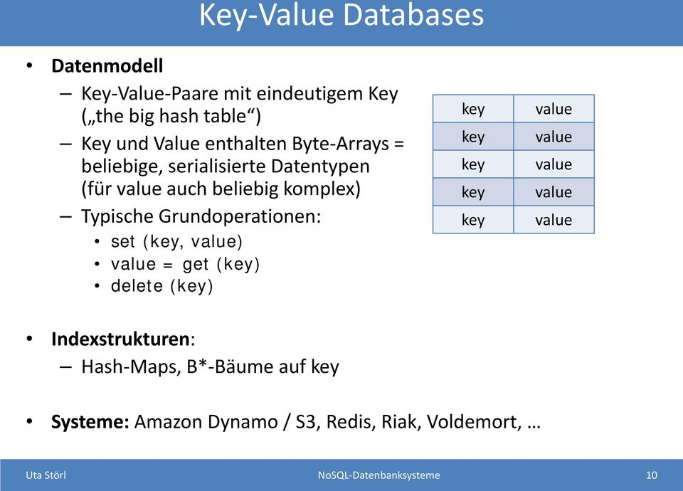 (key, value) value = get (key) delete (key) key key key key key value value value value value Indexstrukturen: