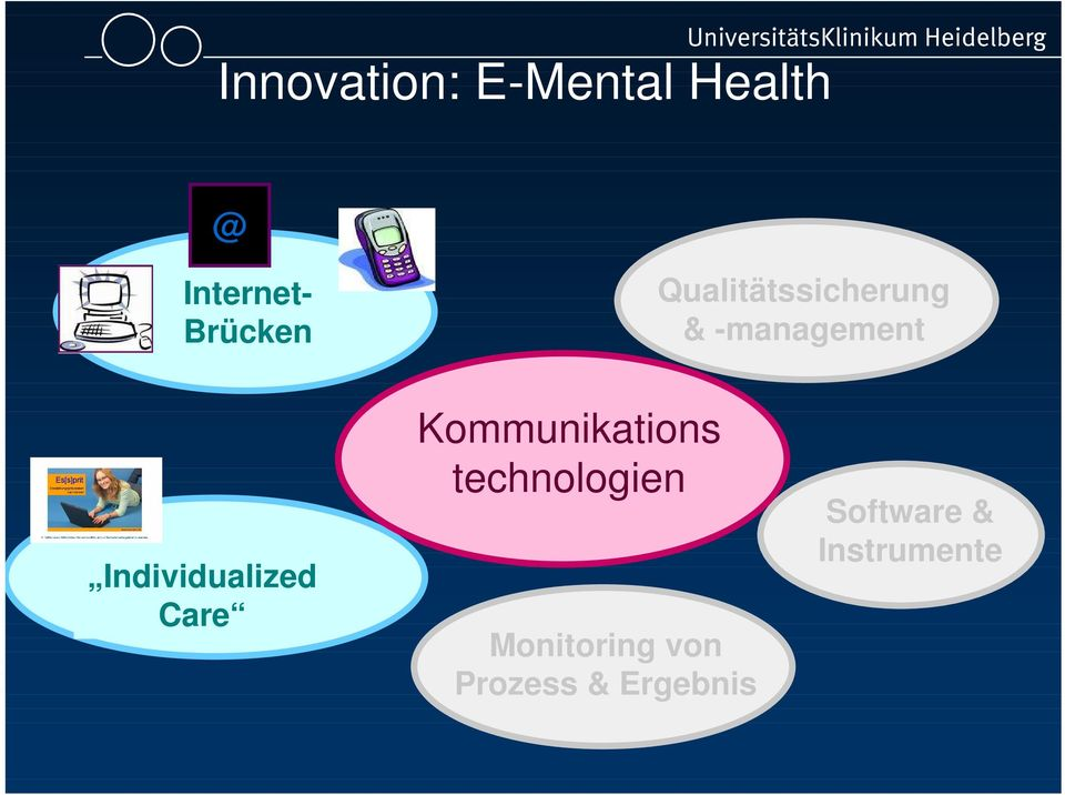 Individualized Care Kommunikations