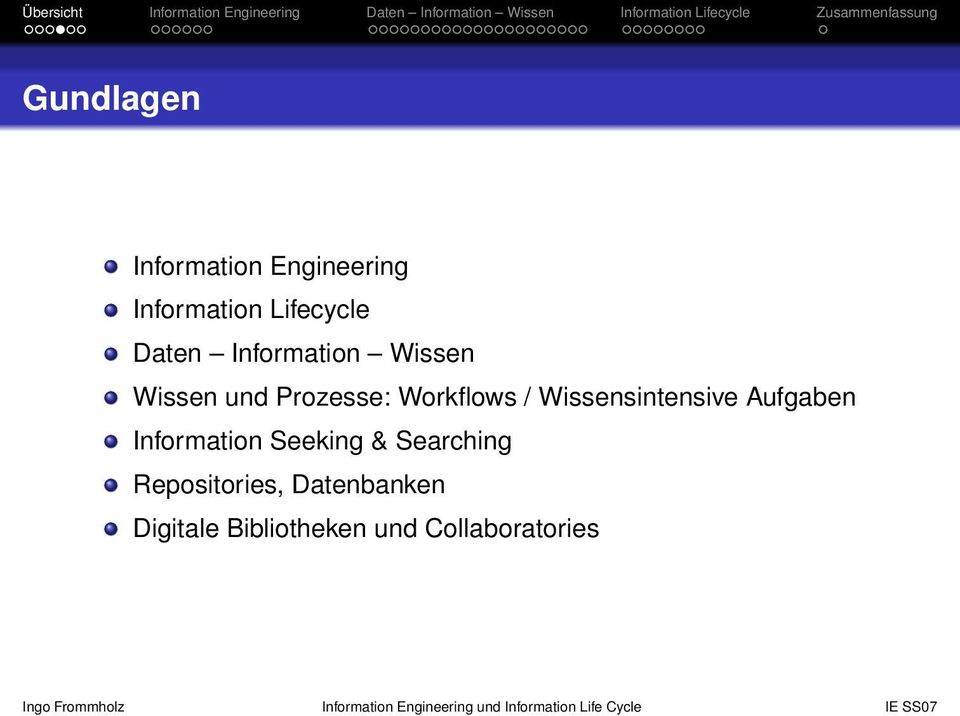 Wissensintensive Aufgaben Information Seeking & Searching