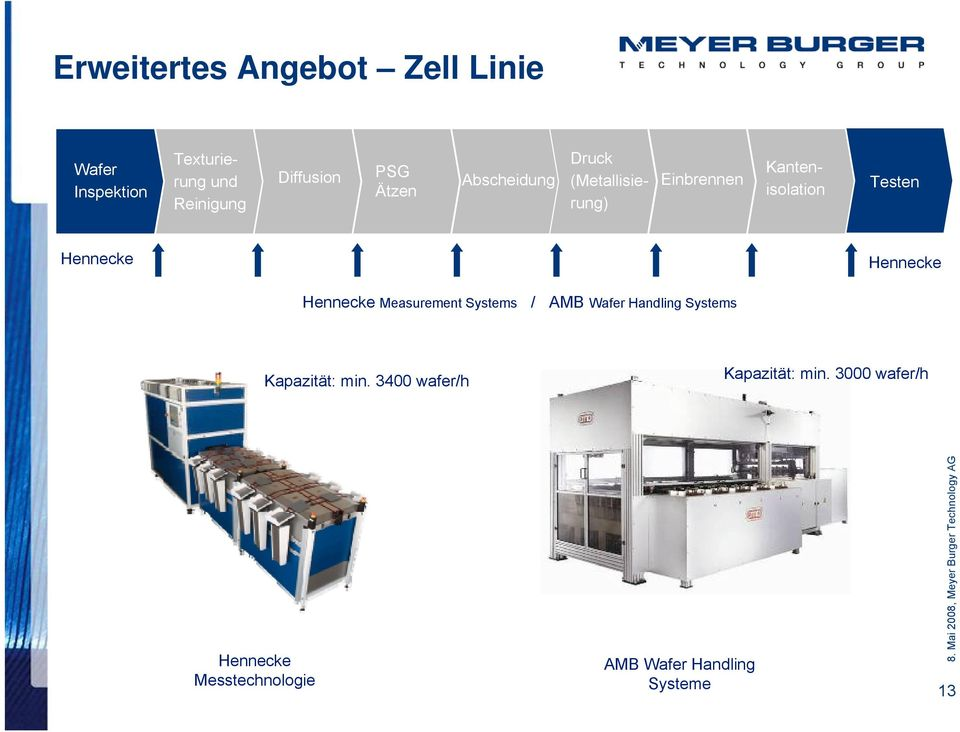 Kantenisolation Edge isolation Testen Hennecke Hennecke Hennecke Measurement Systems / AMB Wafer Handling