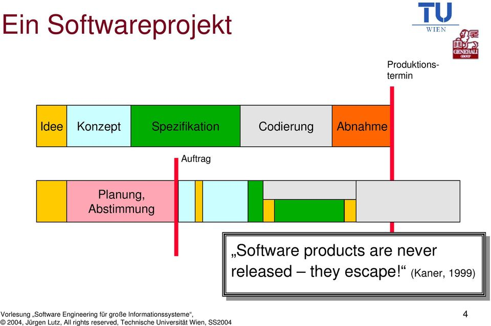 Planung, Abstimmung Software products are never