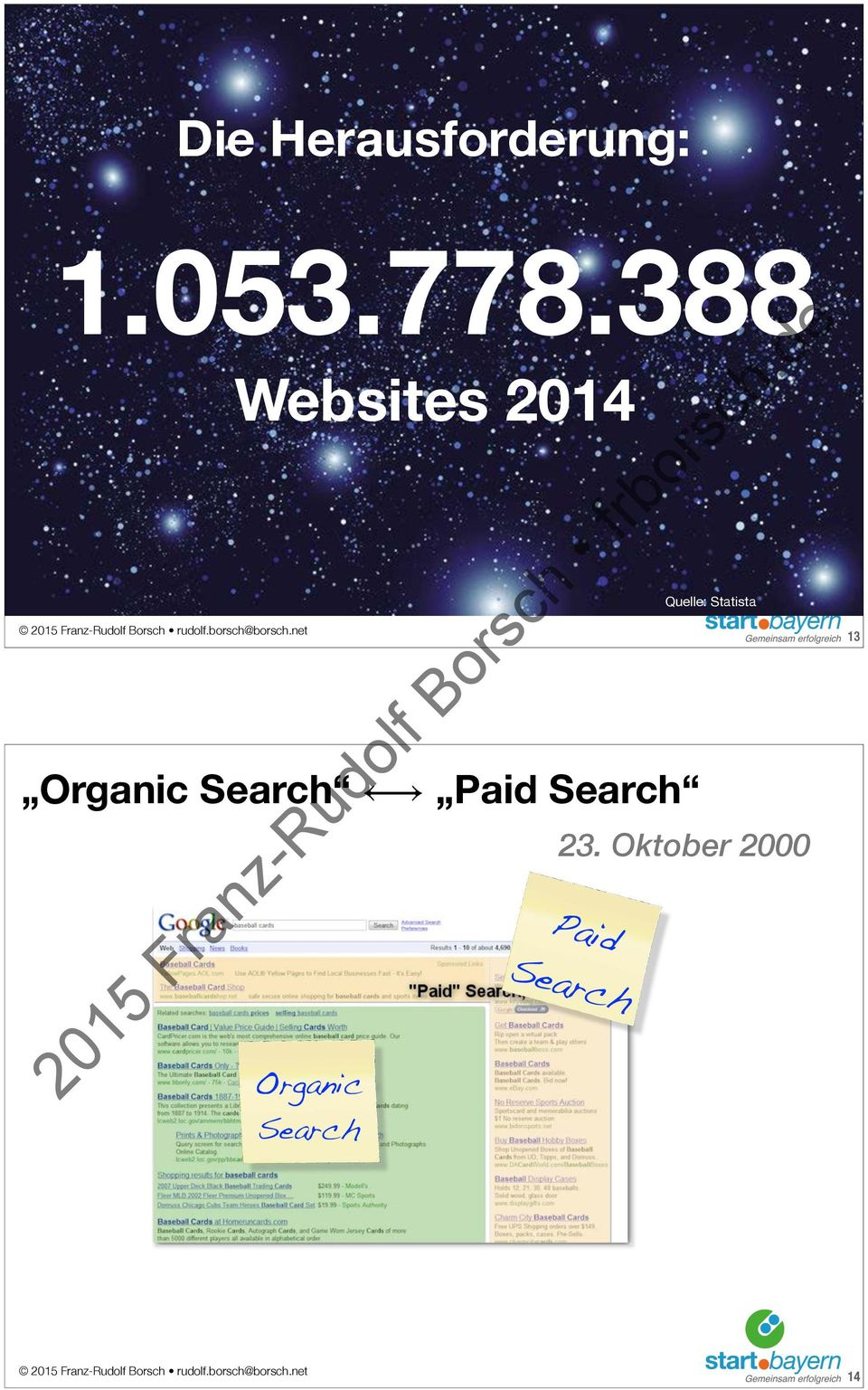 Paid Search Organic Search Quelle: