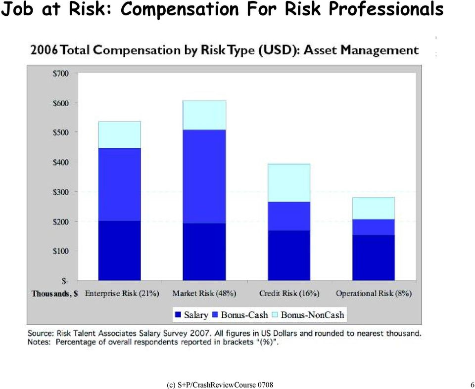 Risk Professionals