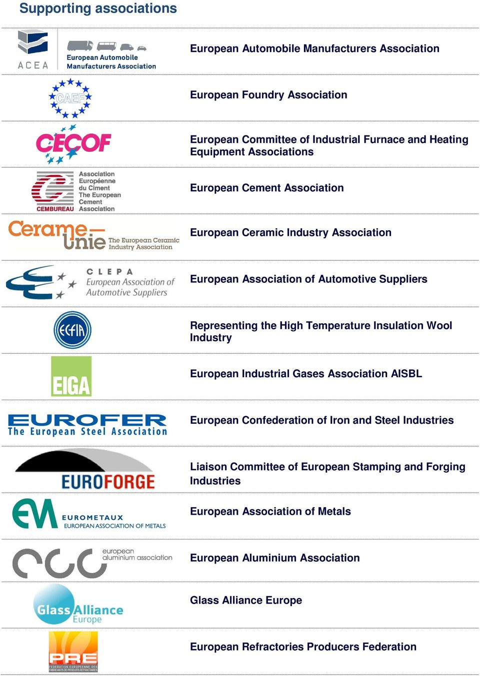 Temperature Insulation Wool Industry European Industrial Gases Association AISBL European Confederation of Iron and Steel Industries Liaison Committee of