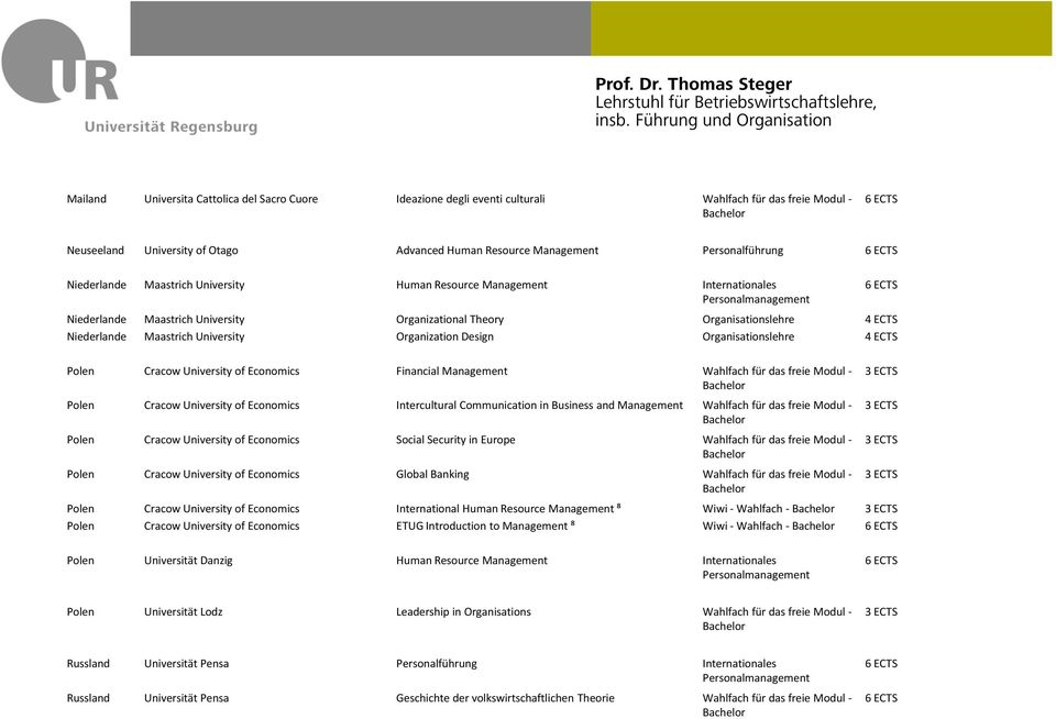 Design Organisationslehre Polen Cracow University of Economics Financial Management Wahlfach für das freie Modul - Polen Cracow University of Economics Intercultural Communication in Business and