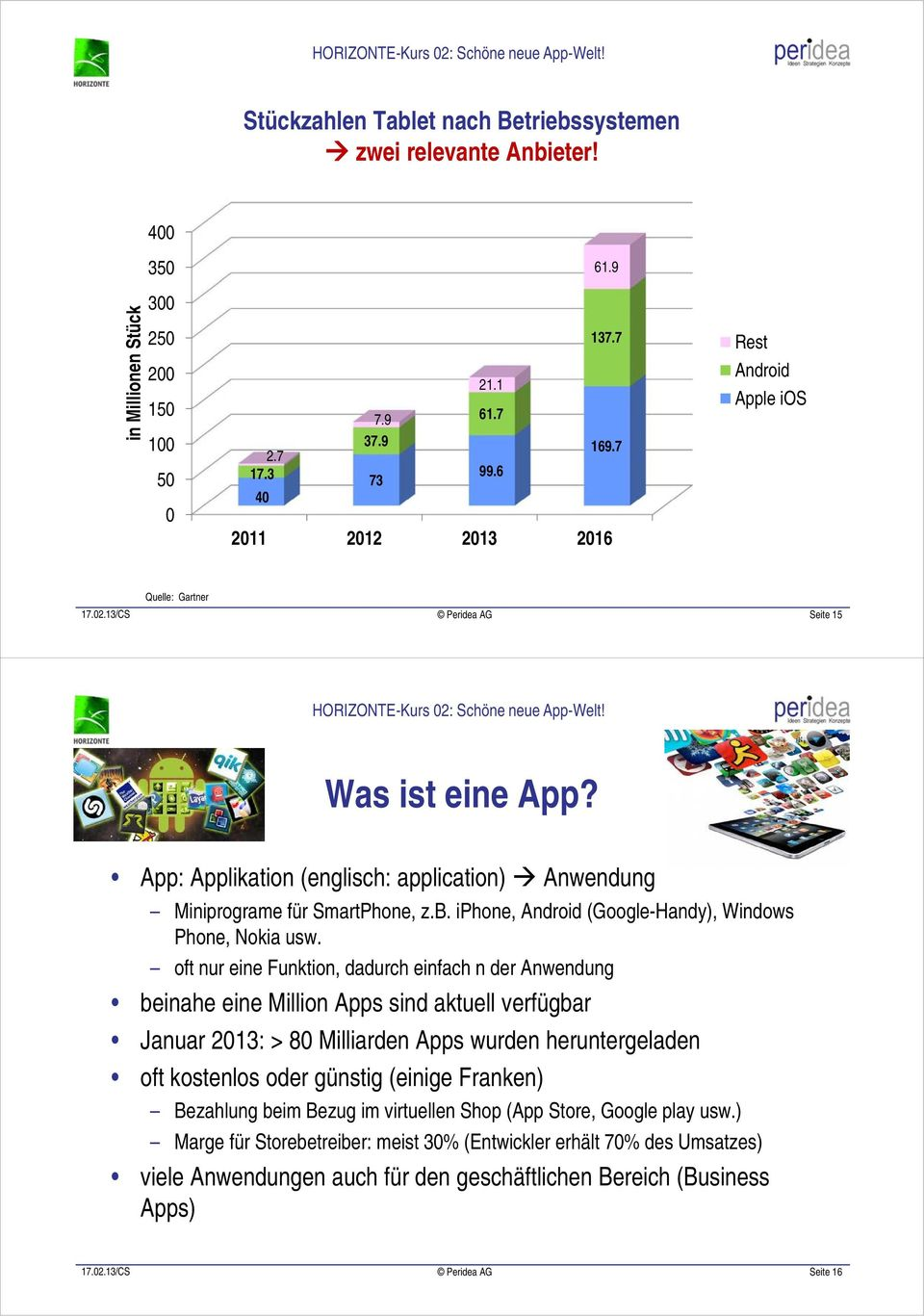 iphone, Android (Google-Handy), Windows Phone, Nokia usw.