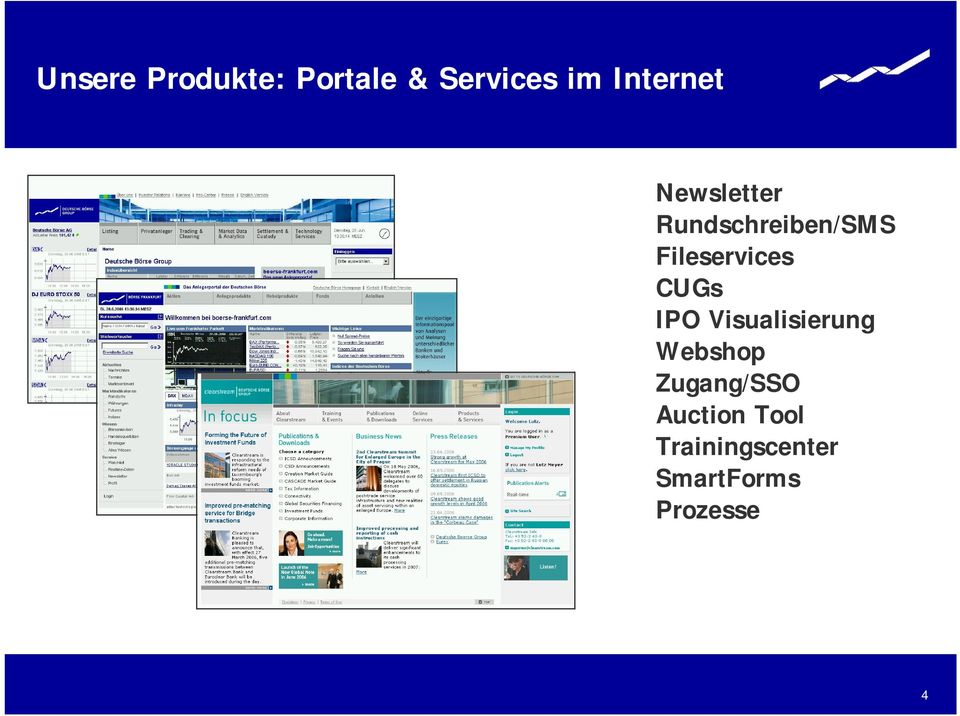 Fileservices CUGs IPO Visualisierung Webshop