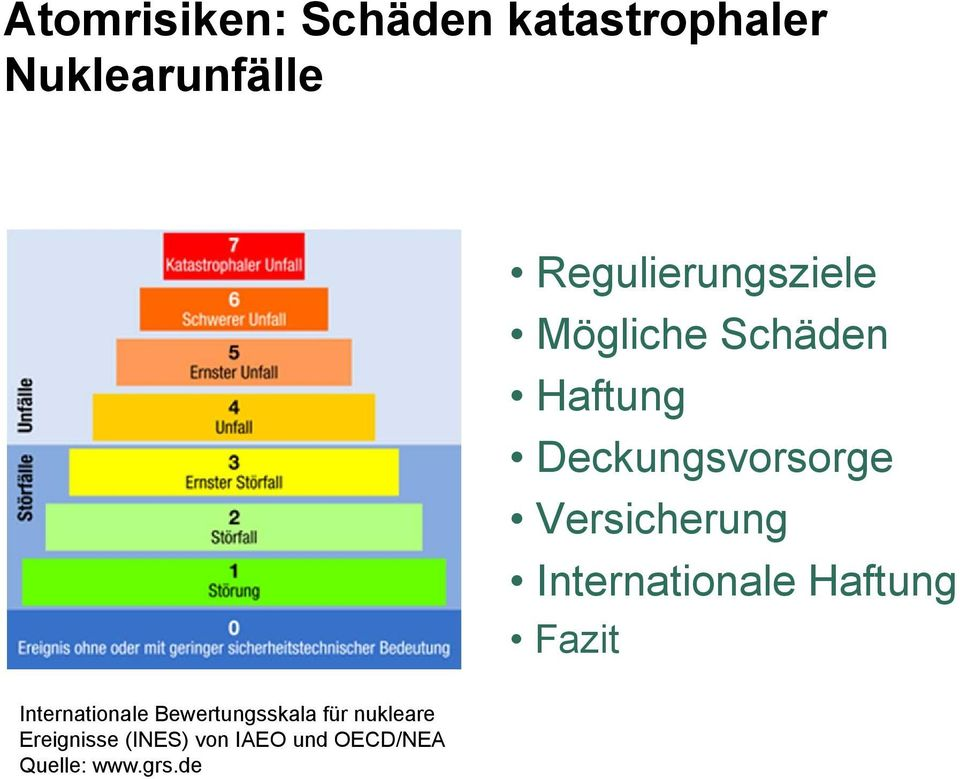 Versicherung Internationale Haftung Fazit Internationale