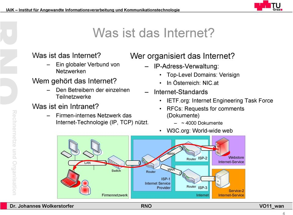 LAN Switch Firmennetzwerk Wer organisiert das Internet? IP-Adress-Verwaltung: Top-Level Domains: Verisign In Österreich: NIC.at Internet-Standards Router IETF.
