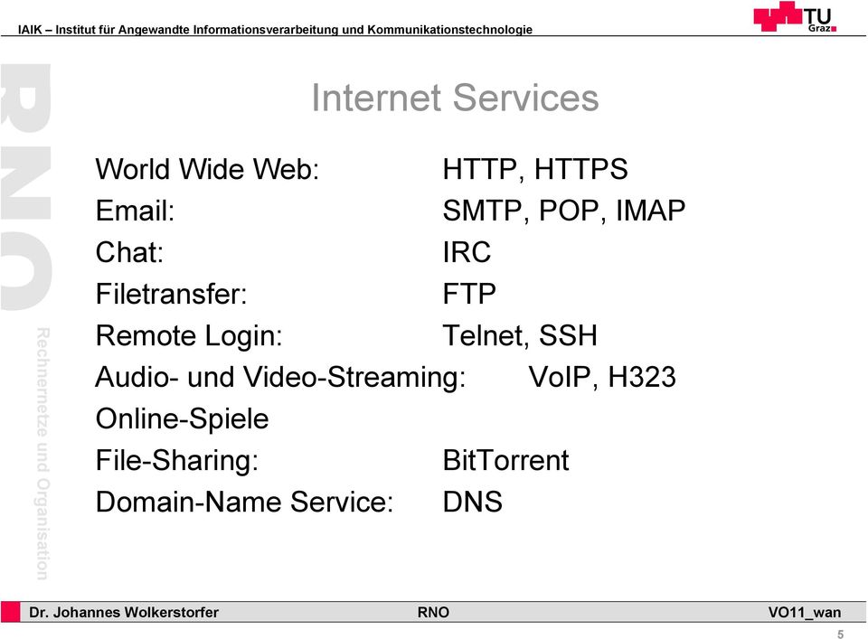 Login: Telnet, SSH Audio- und Video-Streaming: VoIP,