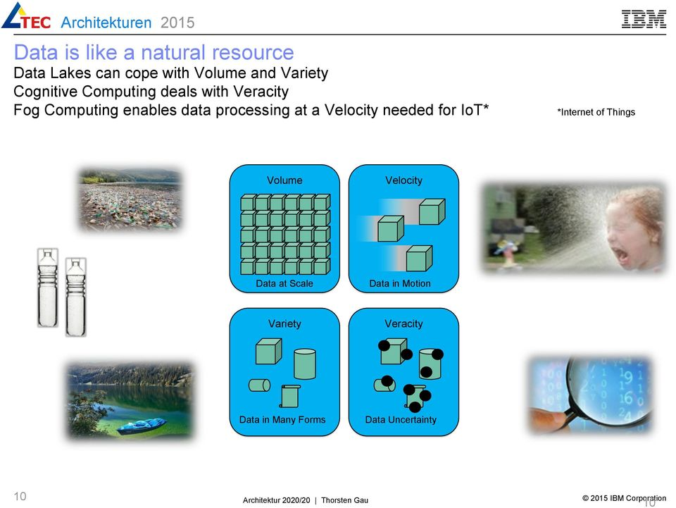 processing at a Velocity needed for IoT* *Internet of Things Volume Velocity