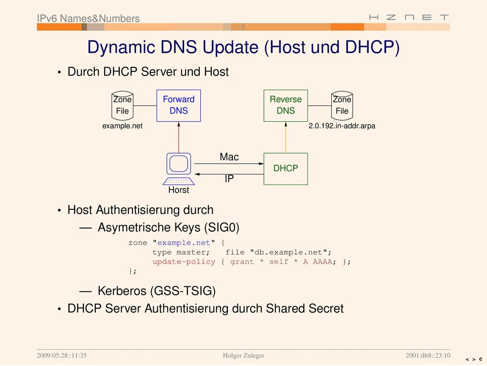 "ar pa Mac DHCP IP Horst Host Authentisier ung durch Asymetr ische Ke ys (SIG0) zone ""example."