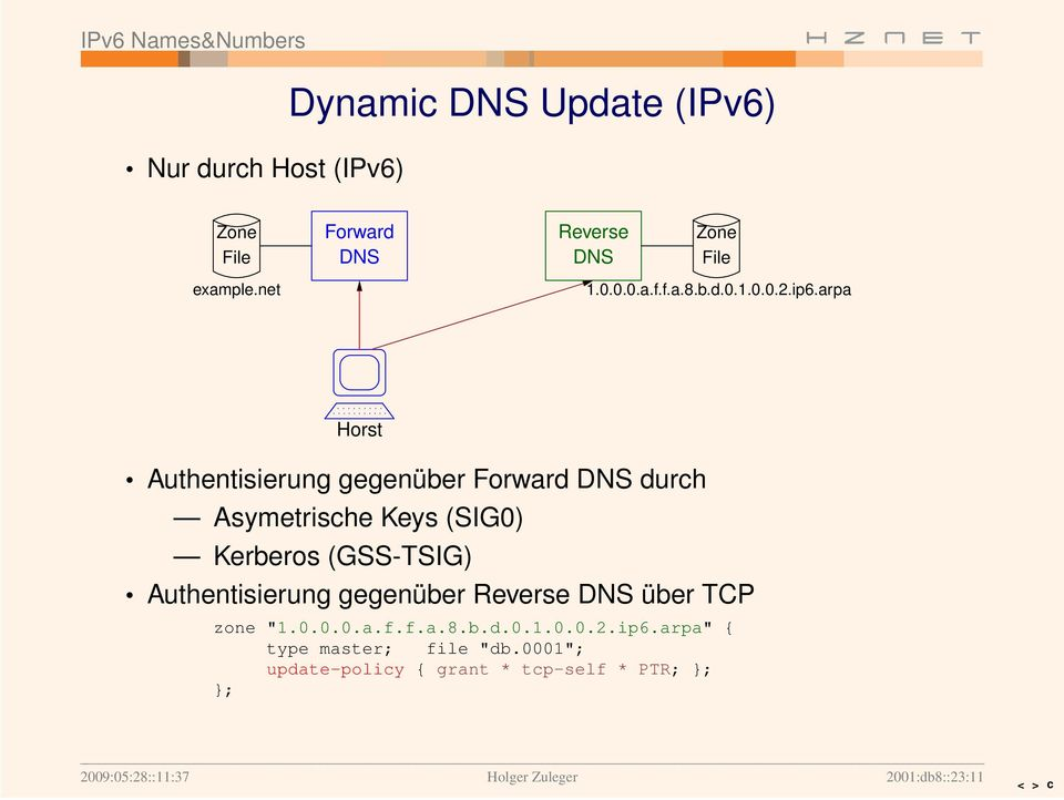 ar pa Horst Authentisier ung gegenüber Forward DNS durch Asymetr ische Ke ys (SIG0) Kerberos (GSS-TSIG) Authentisier