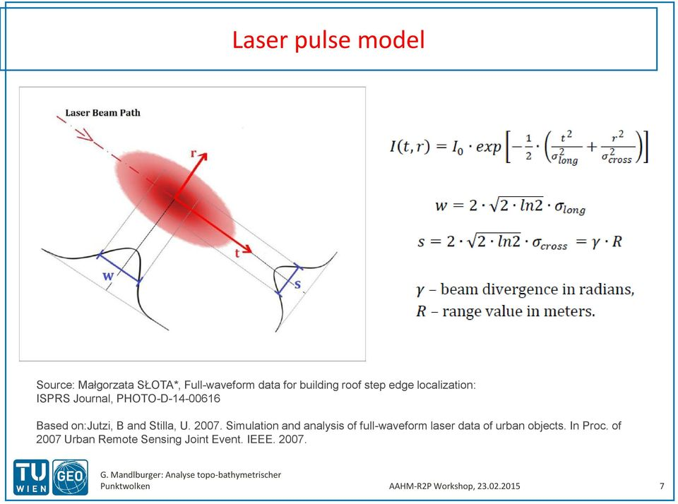 Simulation and analysis of full-waveform laser data of urban objects. In Proc.