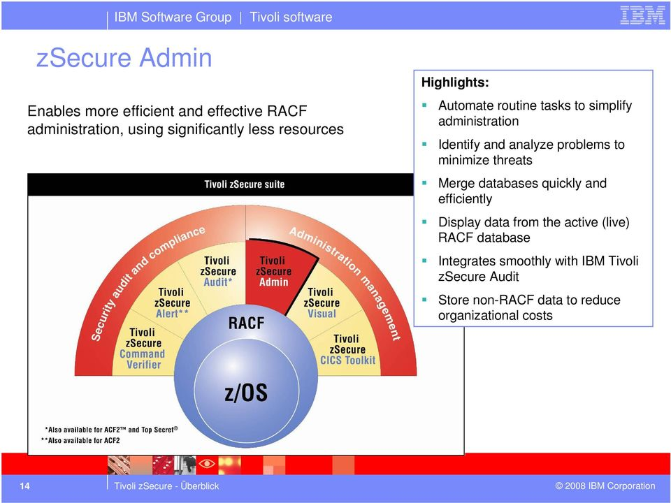 to minimize threats Merge databases quickly and efficiently Display data from the active (live) RACF